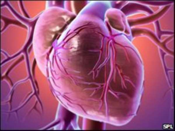 Covid-19 and Heart – Things one should know